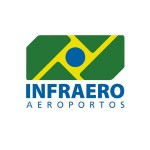 Каражас (Carajas Airport) Airport