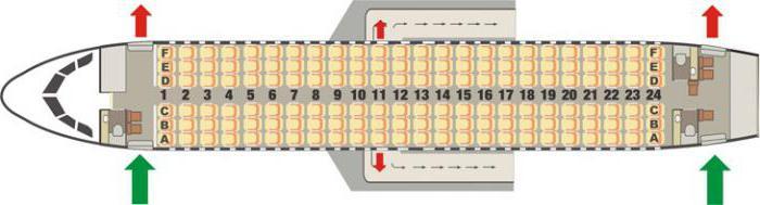 Схема пассажирских мест Airbus А319