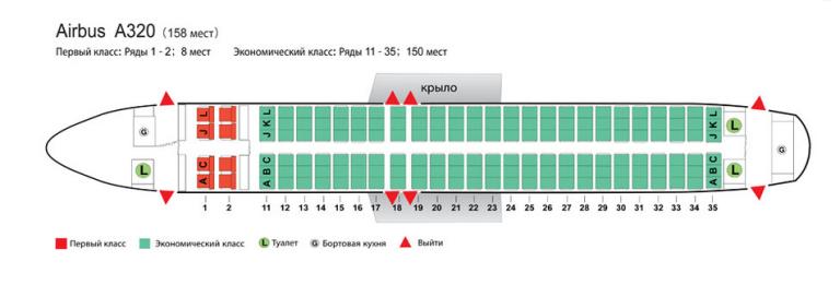 Схема пассажирских мест Airbus А320
