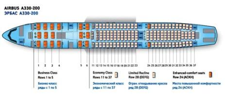 Схема пассажирских мест Аirbus А-330-200