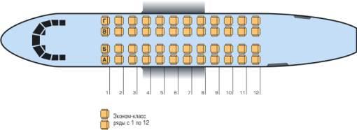Схема пассажирских мест Ан-24